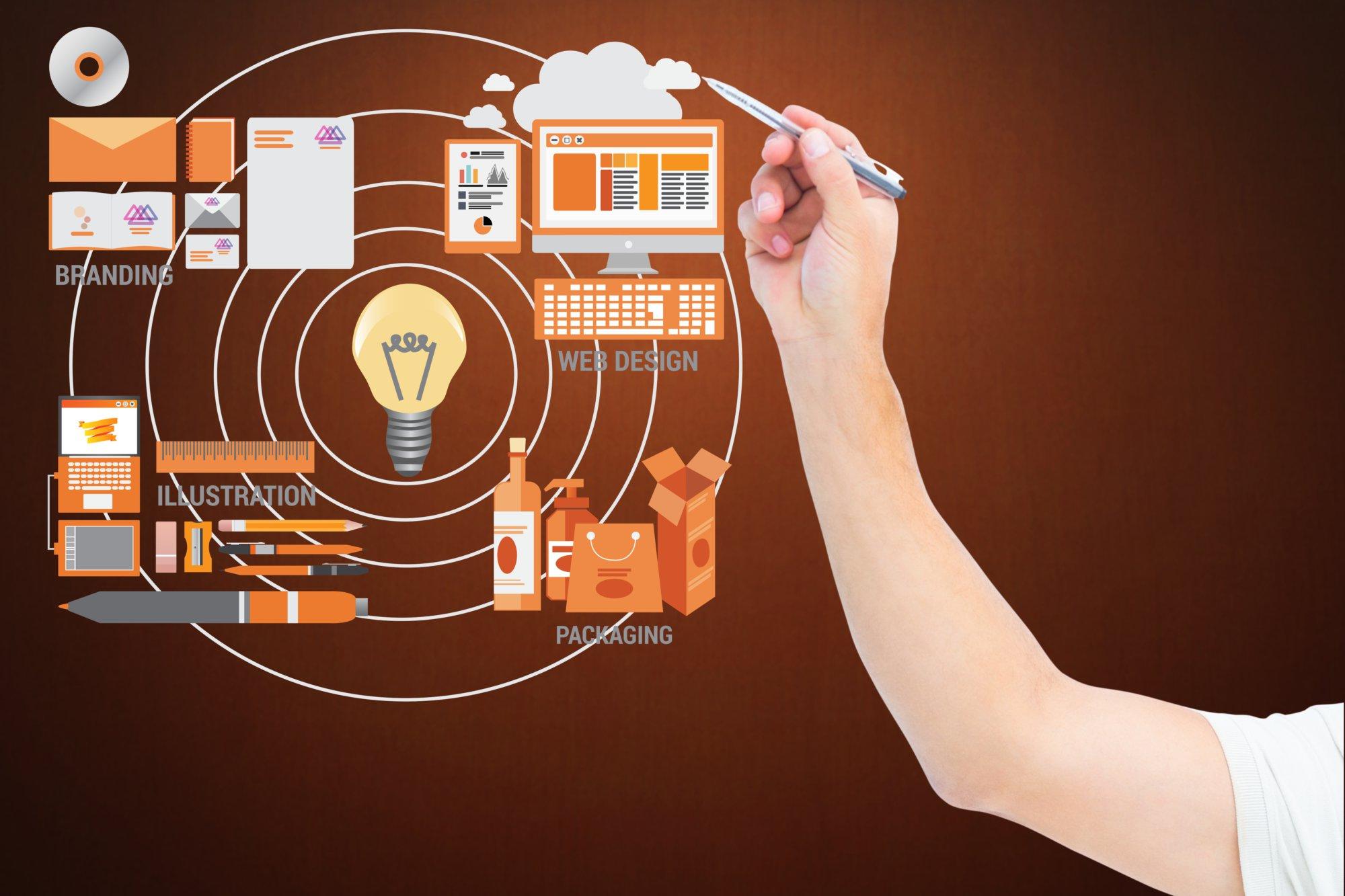 Brand Experience – Consumidor compra mais baseado em sua relação com a marca